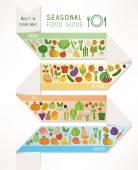 Seasonal food and produce guide