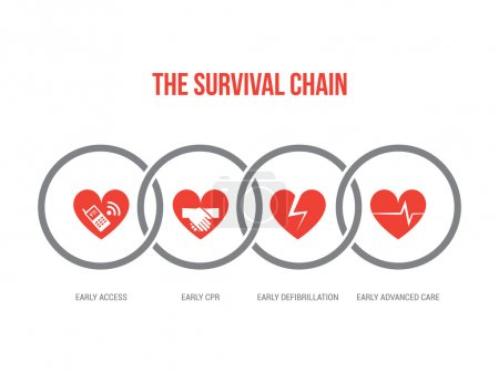 Illustration for The survival chain icon. Vector illustration - Royalty Free Image