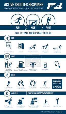 Active shooter signs