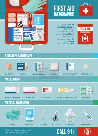 First aid infographic