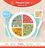 Plan your meal