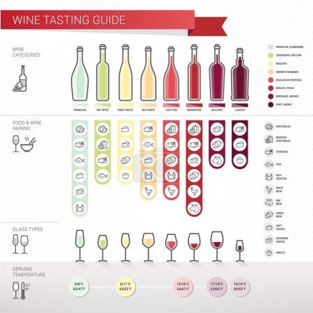 Illustration pour Guide complet de dégustation de vin avec appariement des aliments, types de bouteilles et de verres, température et types de vins . - image libre de droit