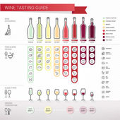 Wine tasting complete guide with food pairing bottle and glass types srving temperature and wine types