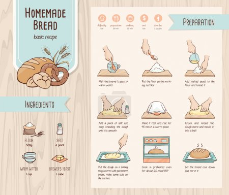 Traditional home made bread recipe
