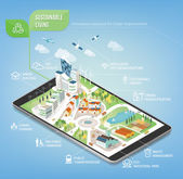 Sustainable city on a digital touch screen tablet