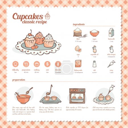 Illustration for Cupcakes and muffins classic hand drawn recipe with ingtredients, preparation and icons set - Royalty Free Image