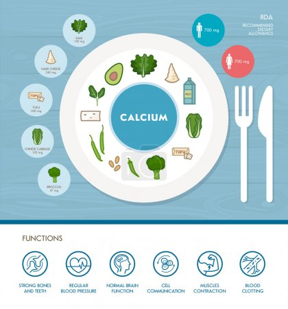 Calcium mineral nutrition infographic