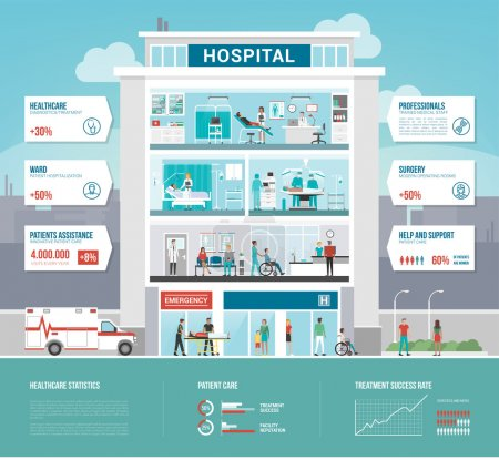 Illustration for Hospital and healthcare infographics with departments, patients and doctors working - Royalty Free Image