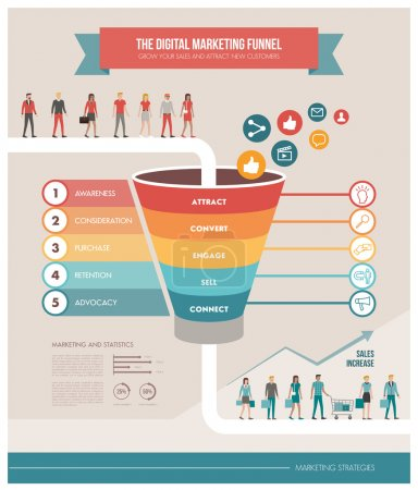 digital marketing funnel infographic