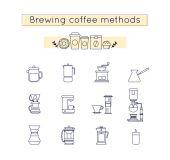 Kávový ikony