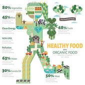 Healthy food with organic food