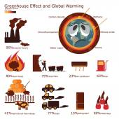 Greenhouse Effect and Global warming infographic elements Illus