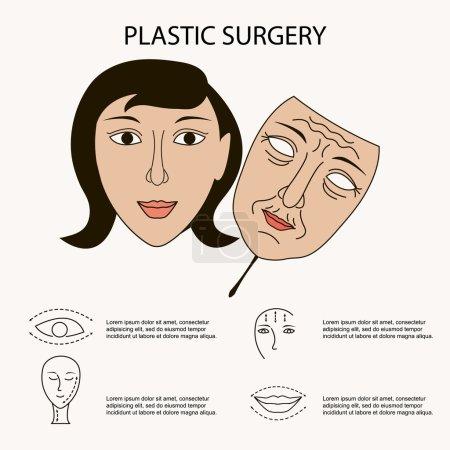 Facial plastic surgery concept