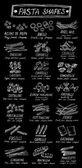 Pasta shapes Vector pasta set Hand drawn graphic ink illustration