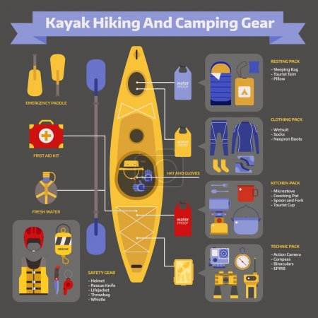 Camping and Hiking Gear Guide