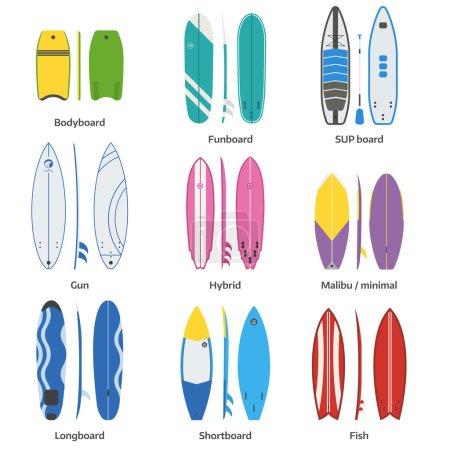 Surfing desks and boards set