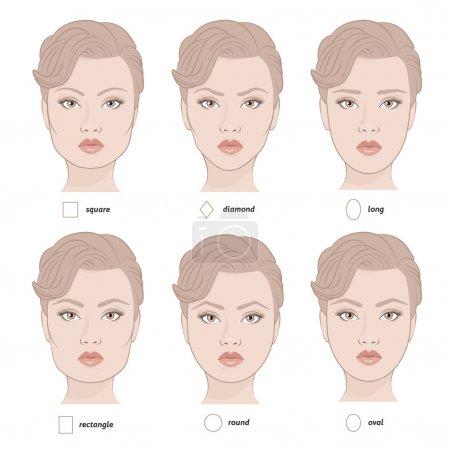 Illustration pour Ensemble de formes vectorielles de visage. Sourcils qui conviennent à différents types de personnes. Ensemble d'illustrations avec des légendes . - image libre de droit