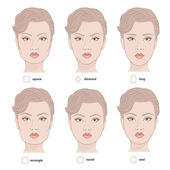 Various types of  woman faces