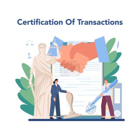 Certificación de la transacción. Firma notarial y legalización del papel