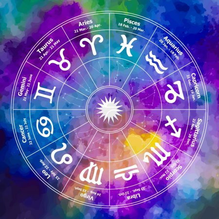 Illustration for Circle with signs of zodiac on watercolor background. Vector illustration. Astrology. - Royalty Free Image