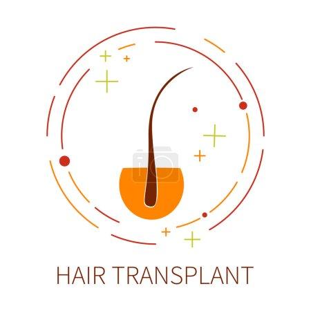 Hair transplant label