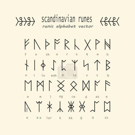 Set of Old Norse Scandinavian runes. Rune alphabet...