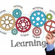 Gears and mechanisms with text Learning on whitebo...