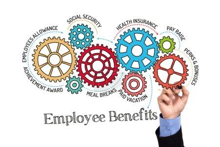 Photo pour Engrenages et mécanismes avec texte Avantages sociaux des employés sur tableau blanc avec la main de l'homme d'affaires pointant sur elle - image libre de droit