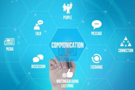 Photo pour Concept futuriste de communication tactile de signes et de symboles et de communication de texte - image libre de droit