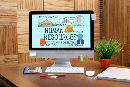 HUMAN RESOURCES   text on screen