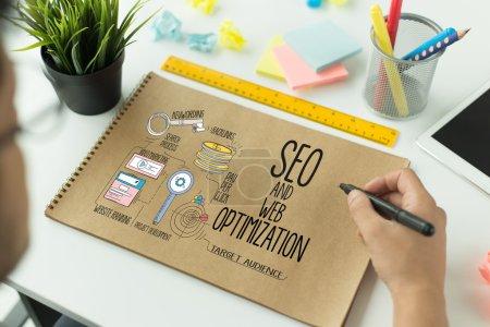 Internet SEO and WEB OPTIMIZATION concept