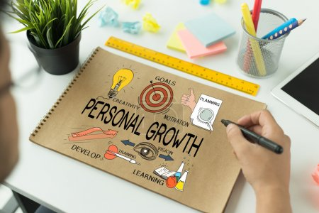 PERSONAL GROWTH text on paper