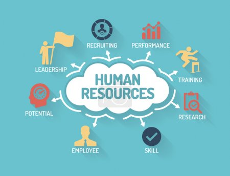 Illustration for Human Resources chart with keywords and icons, flat design - Royalty Free Image