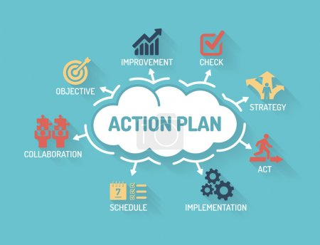 Illustration for Action Plan chart with keywords and icons, flat design - Royalty Free Image
