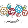 Gears and Mechanisms with text Partnership isolate...