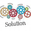 Gears and Mechanisms with text Solution isolated o...
