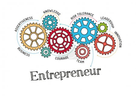 Gears and Mechanisms with text Entrepreneur
