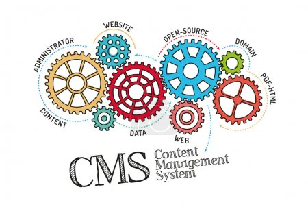 Gears and Mechanisms with text CMS