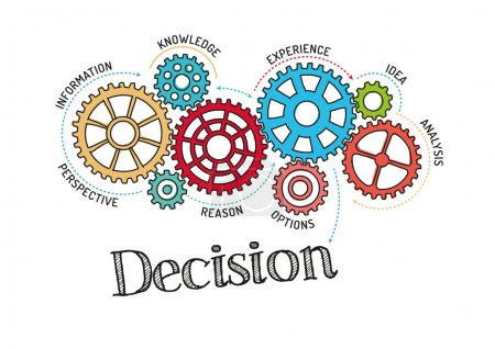 Gears and Mechanisms with text Decision