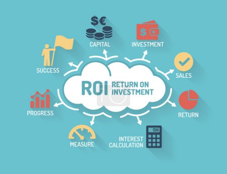 Illustration for Return on Investment chart with keywords and icons, flat design - Royalty Free Image