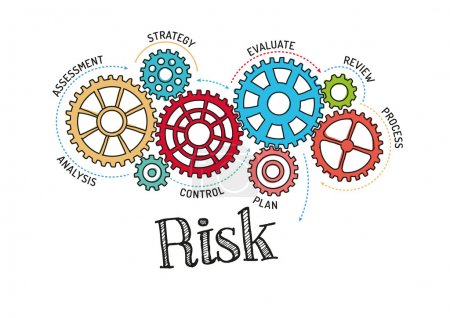 Gears and Mechanisms with text Risk