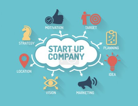 Start up Company chart with keywords and icons, fl...