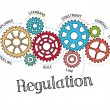 Gears and Mechanisms with text Regulation isolated...