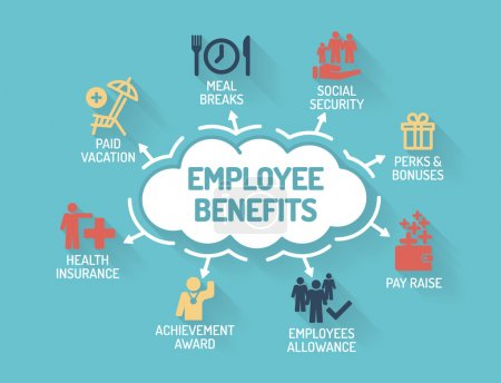 Illustration for Employee Benefits - Chart with keywords and icons - Flat Design - Royalty Free Image