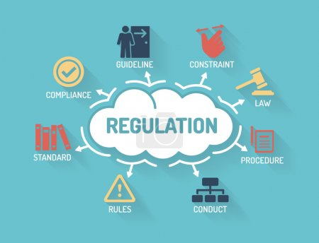 Regulations - Chart with keywords and icons - Flat...