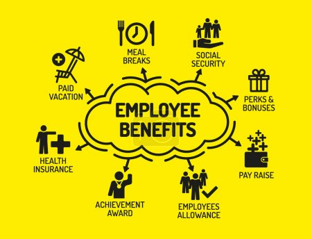 Illustration for Employee Benefits. Chart with keywords and icons on yellow background - Royalty Free Image