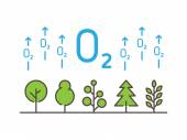 O2 (oxygen) with trees