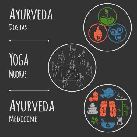Illustration for Ayurveda vector illustration. Set of mudras, doshas - vata, pitta, kapha and ayurvedic icons. Ayurvedic body types. Ayurvedic infographic. Healthy lifestyle. Alternative medicine - Royalty Free Image