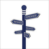 Blue signpost Direction signs: here there anywhere nowhere somewhere Isolated illustration Vector
