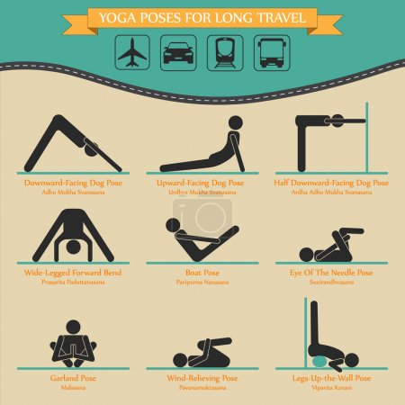 Yoga infographic for long travel
